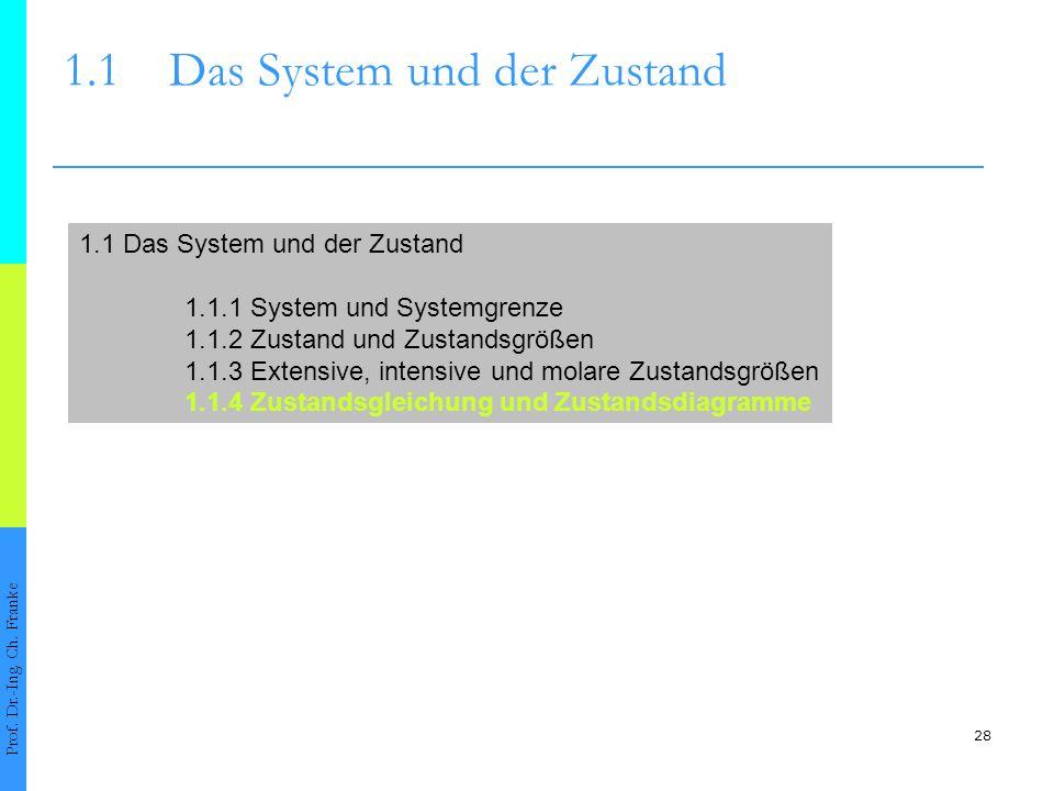 28 1.1Das System und der Zustand Prof. Dr.-Ing. Ch. Franke 1.1 Das System und der Zustand 1.1.1 System und Systemgrenze 1.1.2 Zustand und Zustandsgröß