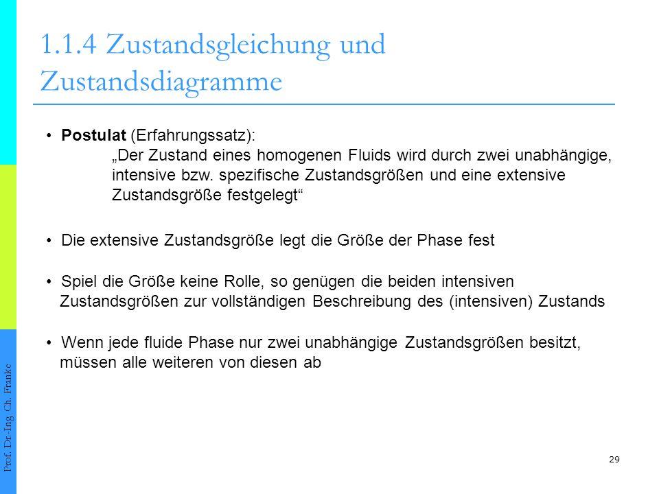 29 1.1.4Zustandsgleichung und Zustandsdiagramme Prof. Dr.-Ing. Ch. Franke Postulat (Erfahrungssatz): Der Zustand eines homogenen Fluids wird durch zwe