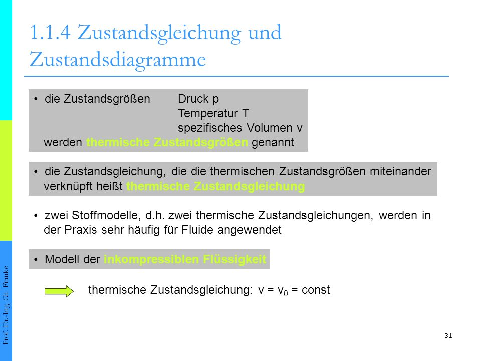 31 1.1.4Zustandsgleichung und Zustandsdiagramme Prof. Dr.-Ing. Ch. Franke zwei Stoffmodelle, d.h. zwei thermische Zustandsgleichungen, werden in der P