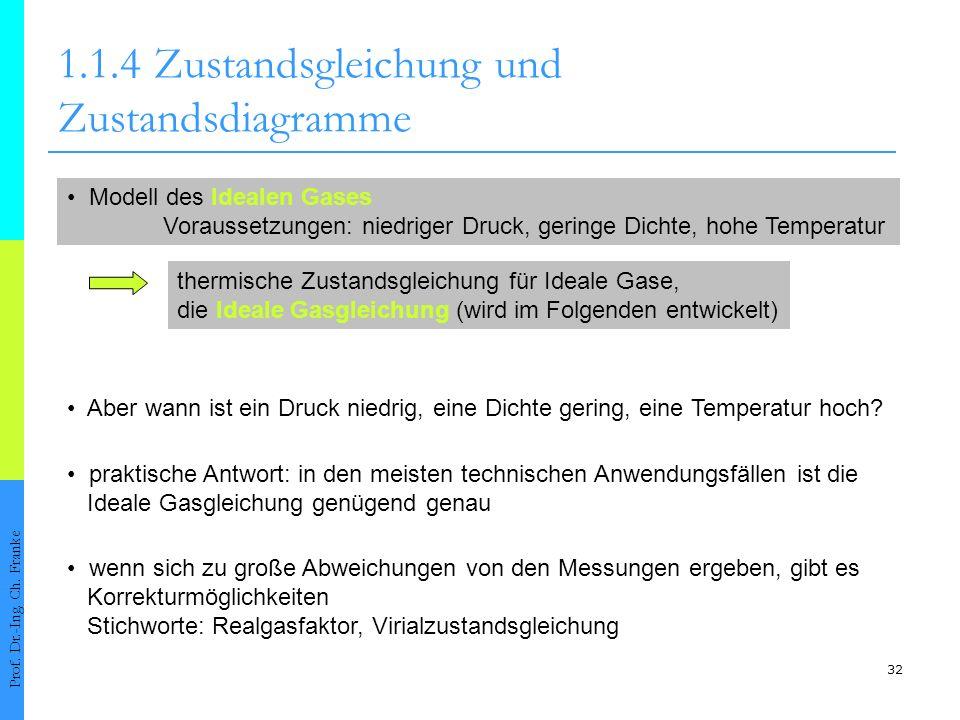 32 1.1.4Zustandsgleichung und Zustandsdiagramme Prof. Dr.-Ing. Ch. Franke Modell des Idealen Gases Voraussetzungen: niedriger Druck, geringe Dichte, h
