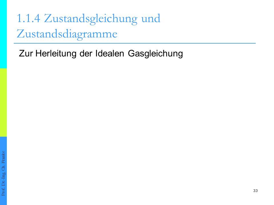 33 1.1.4Zustandsgleichung und Zustandsdiagramme Prof. Dr.-Ing. Ch. Franke Zur Herleitung der Idealen Gasgleichung