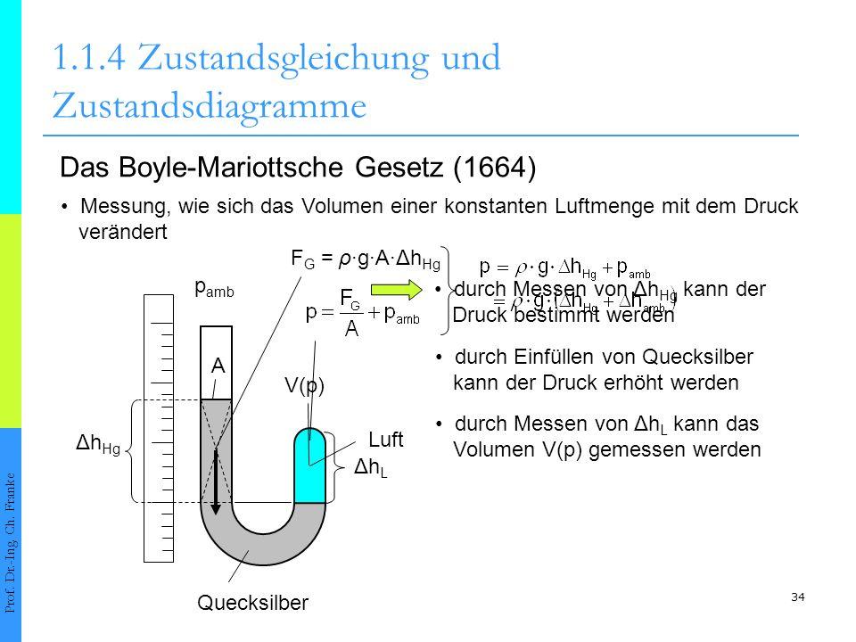 34 Luft 1.1.4Zustandsgleichung und Zustandsdiagramme Prof. Dr.-Ing. Ch. Franke Das Boyle-Mariottsche Gesetz (1664) Messung, wie sich das Volumen einer