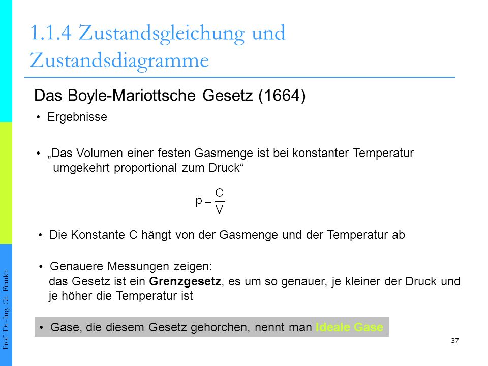37 1.1.4Zustandsgleichung und Zustandsdiagramme Prof. Dr.-Ing. Ch. Franke Das Boyle-Mariottsche Gesetz (1664) Das Volumen einer festen Gasmenge ist be