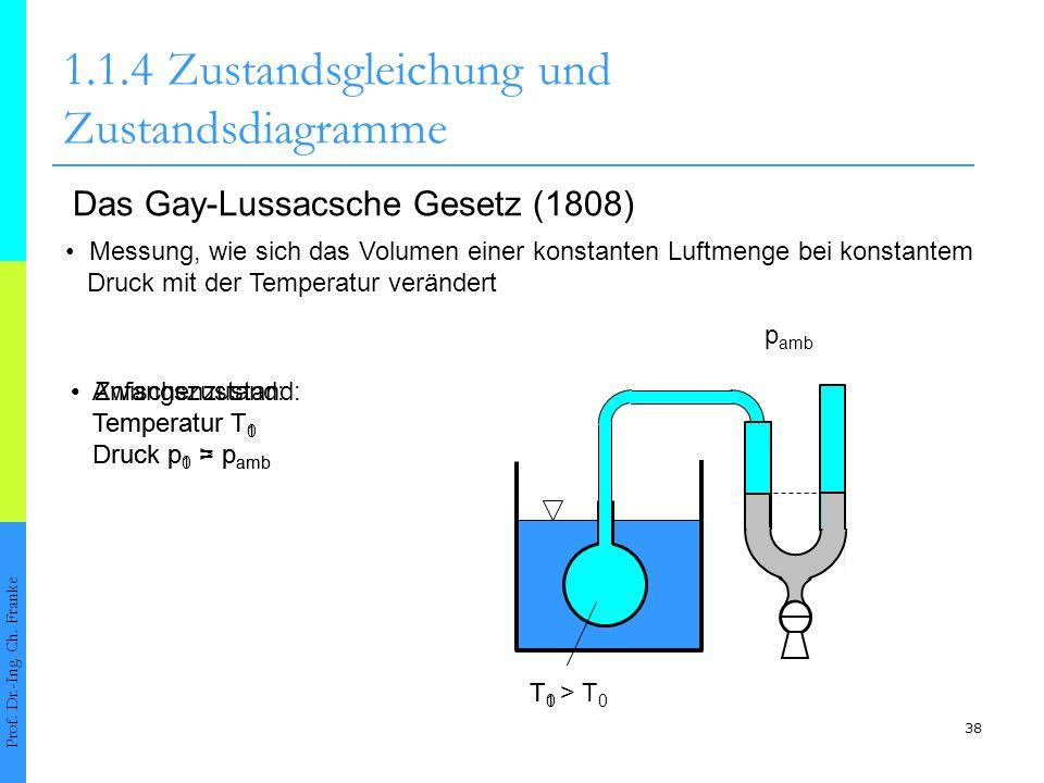 38 1.1.4Zustandsgleichung und Zustandsdiagramme Prof. Dr.-Ing. Ch. Franke Das Gay-Lussacsche Gesetz (1808) T 1 > T 0 p amb Zwischenzustand: Temperatur