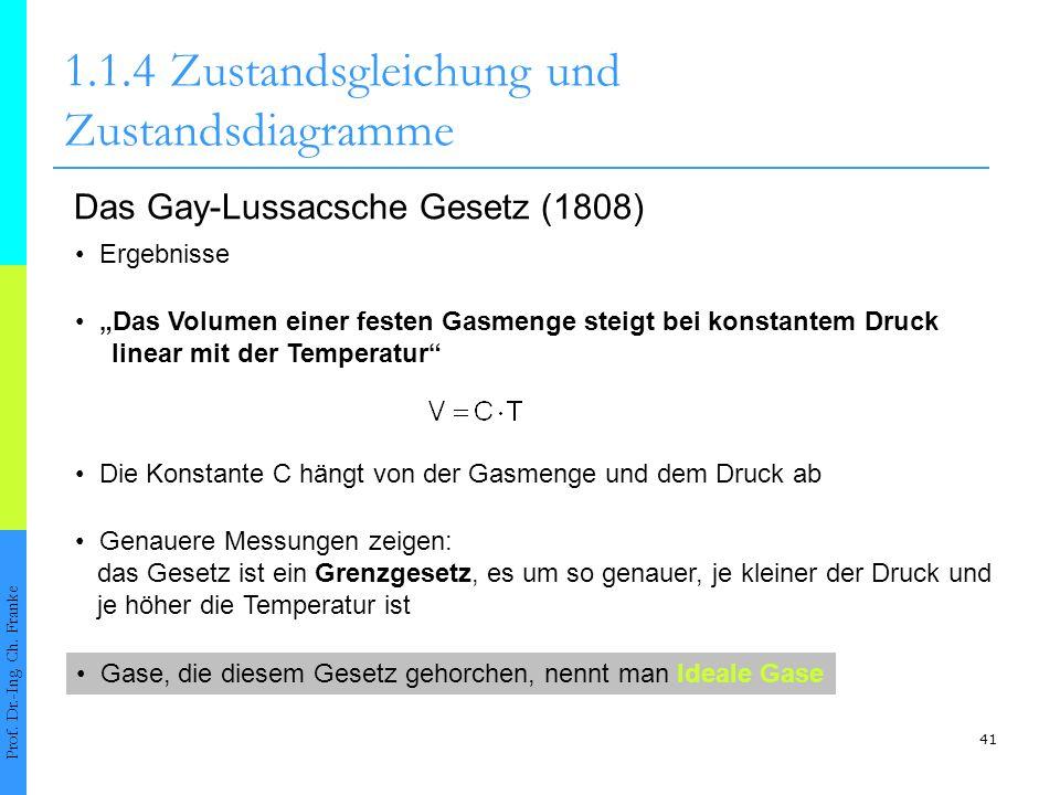 41 Die Konstante C hängt von der Gasmenge und dem Druck ab 1.1.4Zustandsgleichung und Zustandsdiagramme Prof. Dr.-Ing. Ch. Franke Das Gay-Lussacsche G