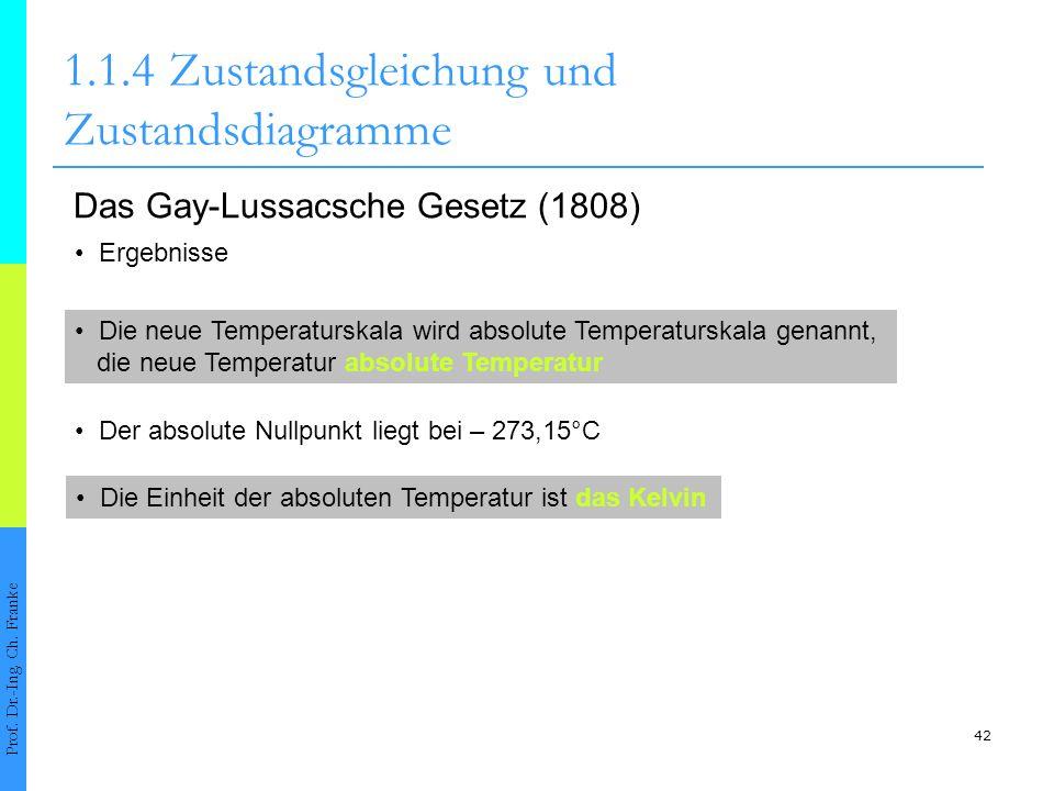 42 1.1.4Zustandsgleichung und Zustandsdiagramme Prof. Dr.-Ing. Ch. Franke Das Gay-Lussacsche Gesetz (1808) Die neue Temperaturskala wird absolute Temp
