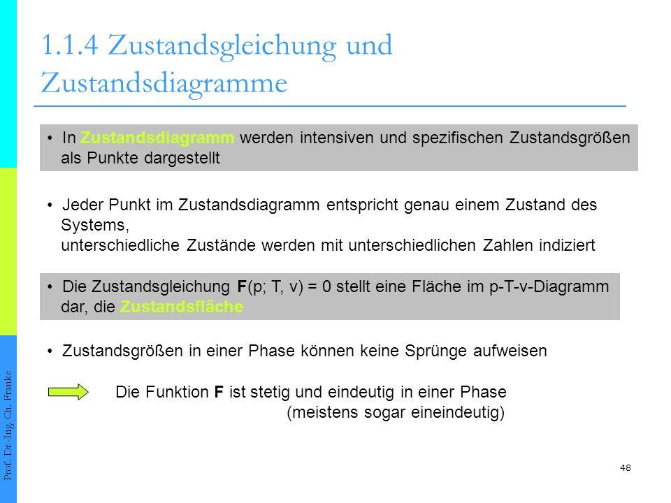 48 1.1.4Zustandsgleichung und Zustandsdiagramme Prof. Dr.-Ing. Ch. Franke In Zustandsdiagramm werden intensiven und spezifischen Zustandsgrößen als Pu