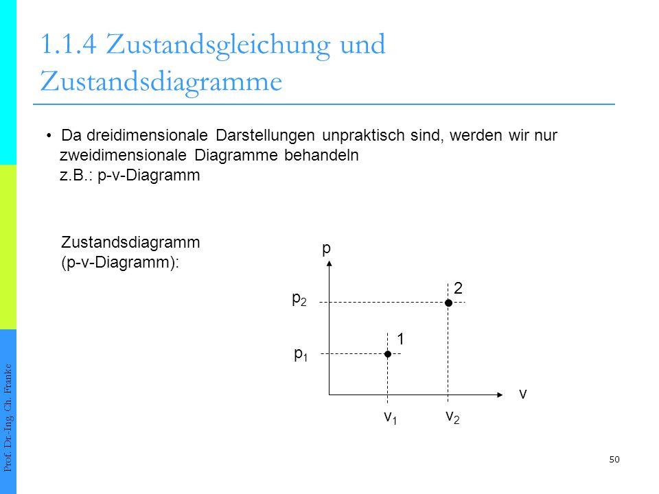 50 1.1.4Zustandsgleichung und Zustandsdiagramme Prof. Dr.-Ing. Ch. Franke Da dreidimensionale Darstellungen unpraktisch sind, werden wir nur zweidimen