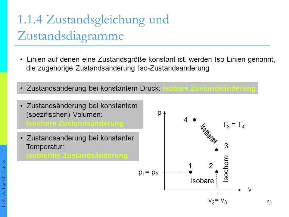 51 1.1.4Zustandsgleichung und Zustandsdiagramme Prof. Dr.-Ing. Ch. Franke p v p 1 = p 2 1 Zustandsänderung bei konstanter Temperatur: isotherme Zustan