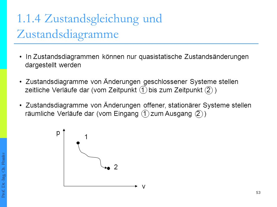 53 1.1.4Zustandsgleichung und Zustandsdiagramme Prof. Dr.-Ing. Ch. Franke In Zustandsdiagrammen können nur quasistatische Zustandsänderungen dargestel
