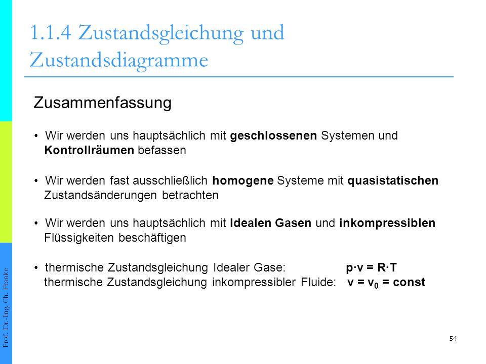 54 1.1.4Zustandsgleichung und Zustandsdiagramme Prof. Dr.-Ing. Ch. Franke Wir werden uns hauptsächlich mit geschlossenen Systemen und Kontrollräumen b