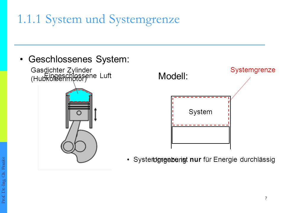 7 Systemgrenze ist nur für Energie durchlässig 1.1.1System und Systemgrenze Prof. Dr.-Ing. Ch. Franke Geschlossenes System: Modell: System Systemgrenz