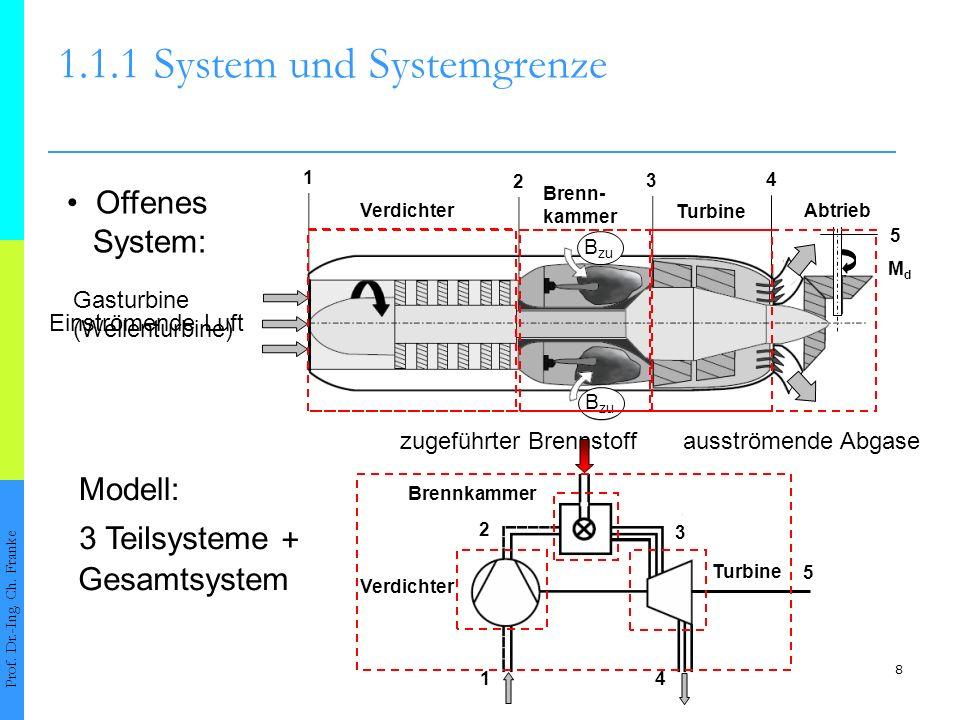 8 1.1.1System und Systemgrenze Prof. Dr.-Ing. Ch. Franke Offenes System: Modell: Verdichter 1 2 Brenn- kammer 3 Brennkammer Turbine 1 2 3 4 5 3 Teilsy