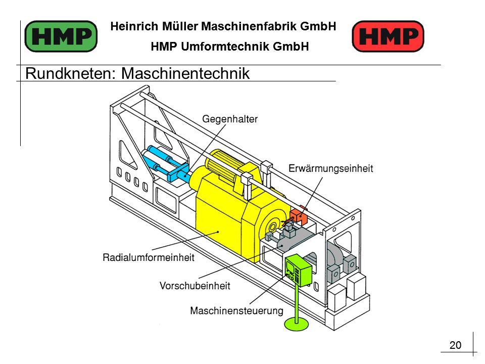 20 Heinrich Müller Maschinenfabrik GmbH HMP Umformtechnik GmbH 20 Heinrich Müller Maschinenfabrik GmbH HMP Umformtechnik GmbH Rundkneten: Maschinentechnik