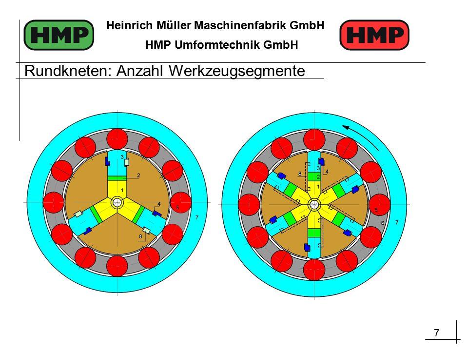 7 Heinrich Müller Maschinenfabrik GmbH HMP Umformtechnik GmbH 7 Heinrich Müller Maschinenfabrik GmbH HMP Umformtechnik GmbH Rundkneten: Anzahl Werkzeugsegmente