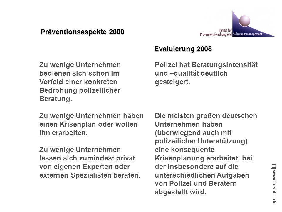 www.institut.de www.institut.de Zu wenige Unternehmen bedienen sich schon im Vorfeld einer konkreten Bedrohung polizeilicher Beratung. Zu wenige Unter