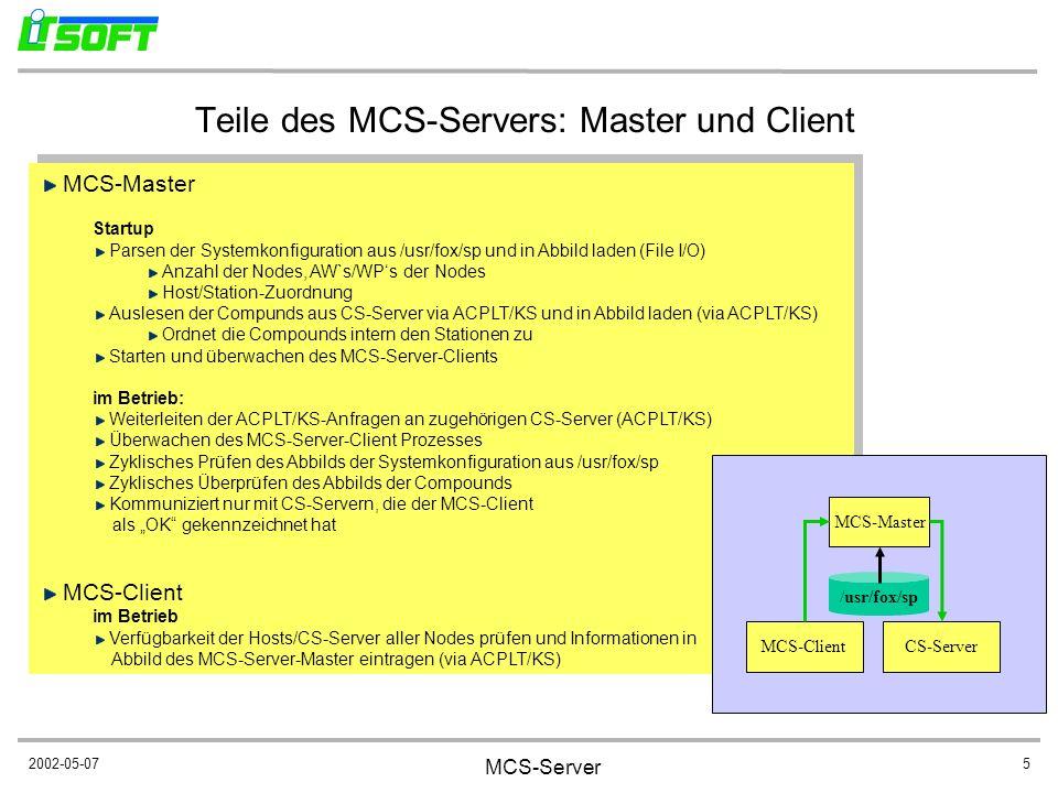 2002-05-07 MCS-Server 5 Teile des MCS-Servers: Master und Client MCS-Master Startup Parsen der Systemkonfiguration aus /usr/fox/sp und in Abbild laden