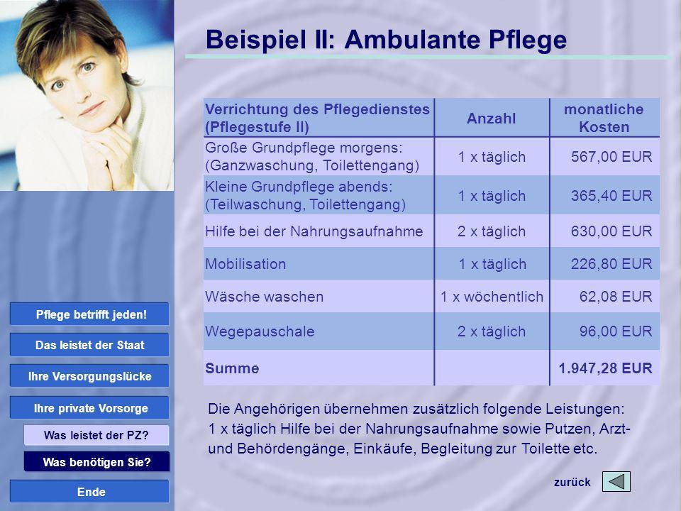 Ende Beispiel II: Ambulante Pflege zurück Was benötigen Sie? Ihre private Vorsorge Ihre Versorgungslücke Das leistet der Staat Was leistet der PZ? Pfl