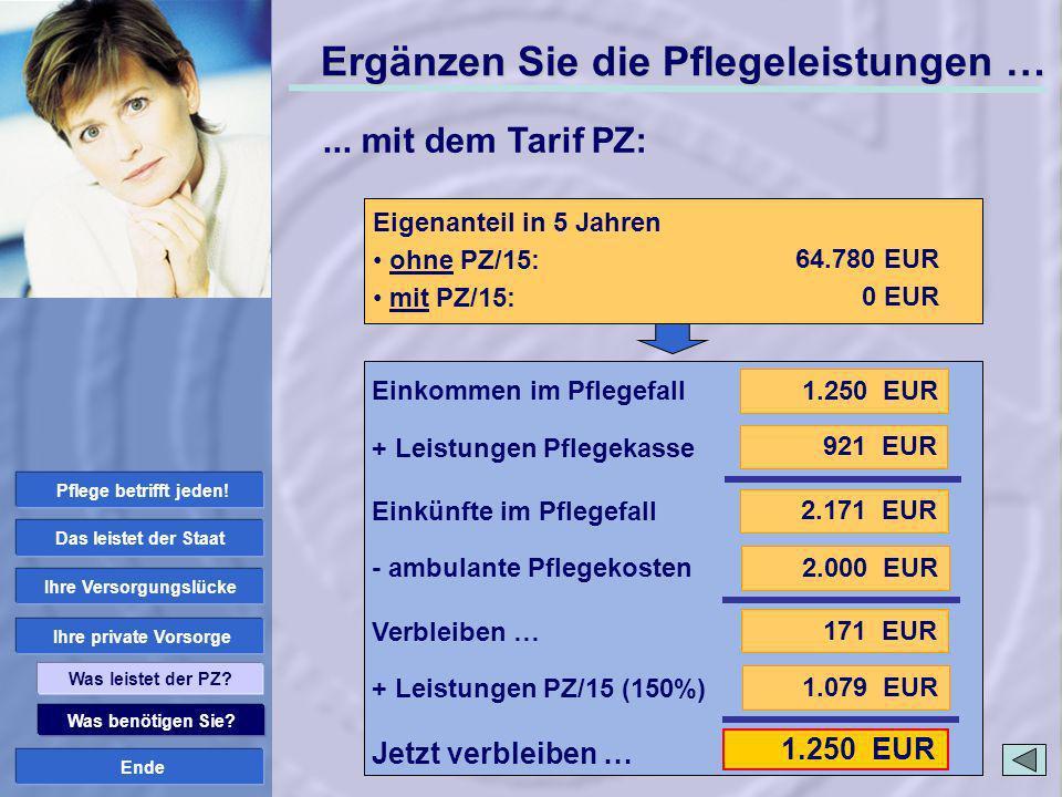 Ende 1.079 EUR 1.250 EUR Was benötigen Sie? Ihre private Vorsorge Ihre Versorgungslücke Das leistet der Staat Was leistet der PZ? ambulante Pflege: Pf