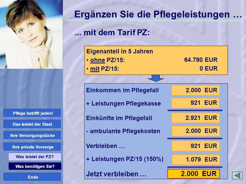 Ende 1.079 EUR 2.000 EUR Was benötigen Sie? Ihre private Vorsorge Ihre Versorgungslücke Das leistet der Staat Was leistet der PZ? ambulante Pflege: Pf