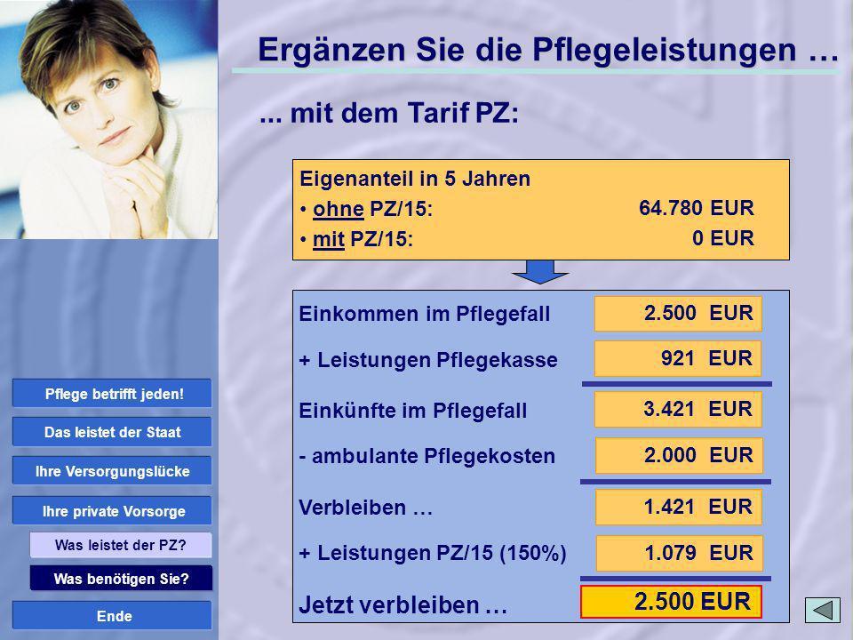 Ende 2.500 EUR Was benötigen Sie? Ihre private Vorsorge Ihre Versorgungslücke Das leistet der Staat Was leistet der PZ? ambulante Pflege: Pflegestufe
