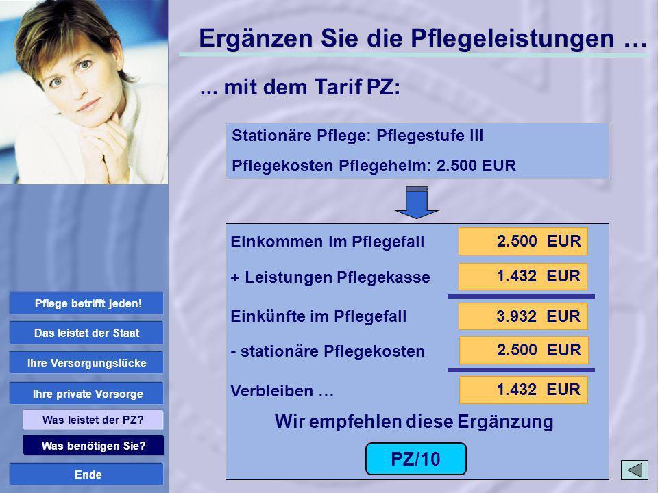 Ende 2.500 EUR 3.932 EUR 1.432 EUR PZ/10 Was benötigen Sie? Ihre private Vorsorge Ihre Versorgungslücke Das leistet der Staat Was leistet der PZ? Ergä