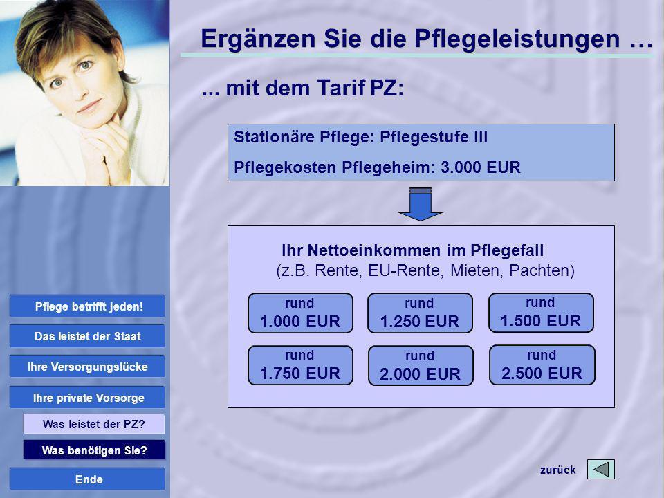 Ende Was benötigen Sie? Ihre private Vorsorge Ihre Versorgungslücke Das leistet der Staat Was leistet der PZ? rund 1.000 EUR Ihr Nettoeinkommen im Pfl