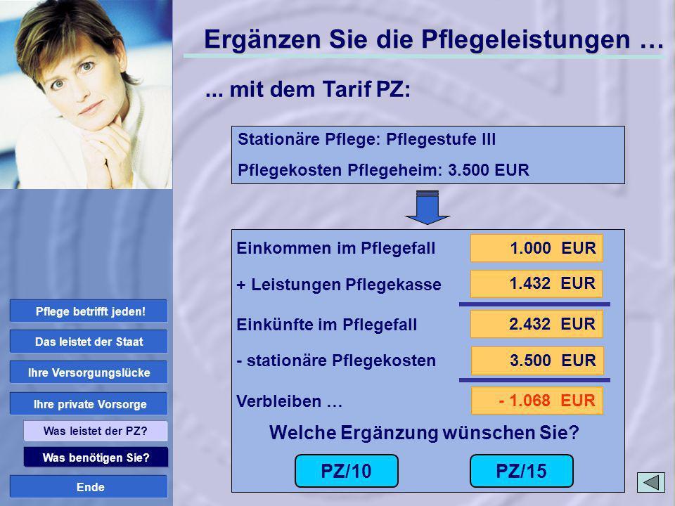 Ende 1.000 EUR 2.432 EUR 1.432 EUR 3.500 EUR - 1.068 EUR PZ/10 Welche Ergänzung wünschen Sie? PZ/15 Was benötigen Sie? Ihre private Vorsorge Ihre Vers