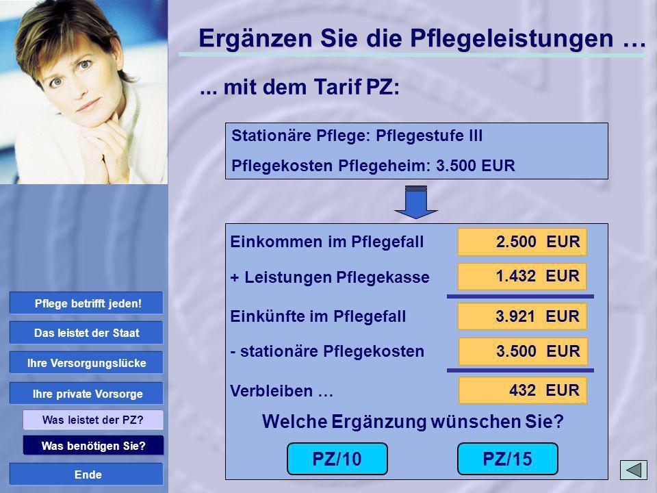 Ende 2.500 EUR 3.921 EUR 1.432 EUR 3.500 EUR 432 EUR PZ/10 Welche Ergänzung wünschen Sie? PZ/15 Was benötigen Sie? Ihre private Vorsorge Ihre Versorgu
