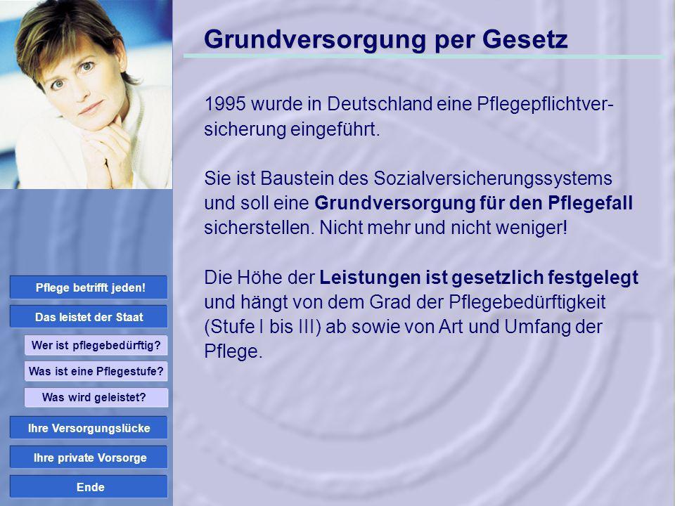 Ende Was ist eine Pflegestufe? Was wird geleistet? Wer ist pflegebedürftig? 1995 wurde in Deutschland eine Pflegepflichtver- sicherung eingeführt. Sie