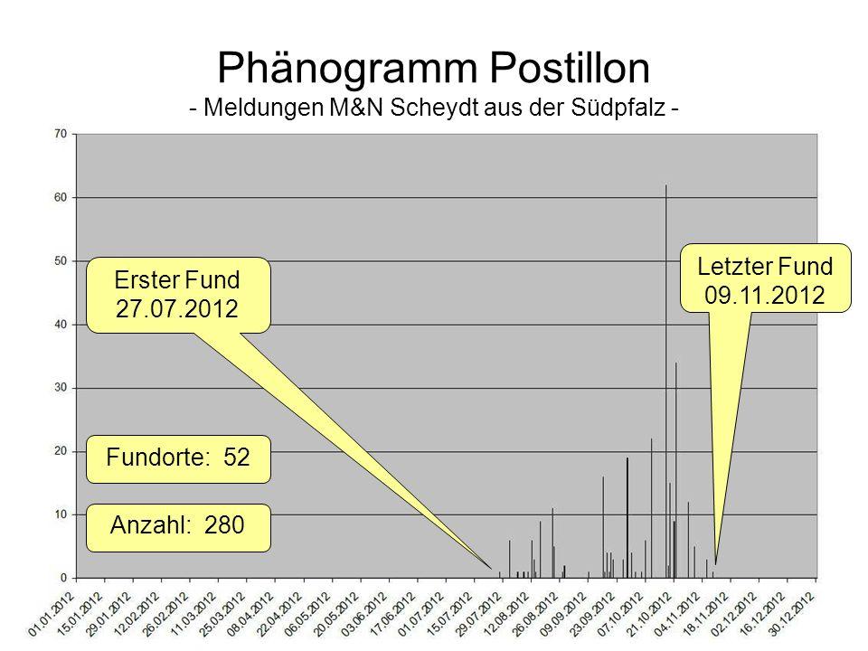 Phänogramm Postillon - Meldungen M&N Scheydt aus der Südpfalz - Erster Fund 27.07.2012 Letzter Fund 09.11.2012 Fundorte: 52 Anzahl: 280