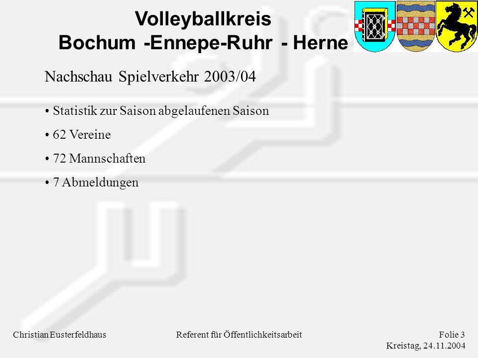 Volleyballkreis Bochum -Ennepe-Ruhr - Herne Christian EusterfeldhausFolie 3 Kreistag, 24.11.2004 Referent für Öffentlichkeitsarbeit Nachschau Spielverkehr 2003/04 Statistik zur Saison abgelaufenen Saison 62 Vereine 72 Mannschaften 7 Abmeldungen