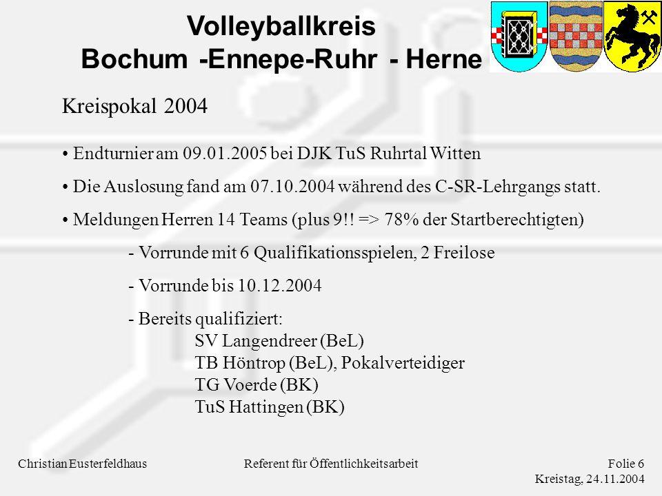 Volleyballkreis Bochum -Ennepe-Ruhr - Herne Christian EusterfeldhausFolie 7 Kreistag, 24.11.2004 Referent für Öffentlichkeitsarbeit Kreispokal 2004 Meldungen Damen 17 Teams (plus 5 => 47% der Startberechtigten) - Vorrunde mit 9 Qualifikationsspielen - Vorrunde bis 10.12.2004 - Bereits qualifiziert: SV Langendreer (BeL) VfL Telstar Bochum V (BK) SpVg Bochum (1.KK) SV Langendreer III (2.KK)