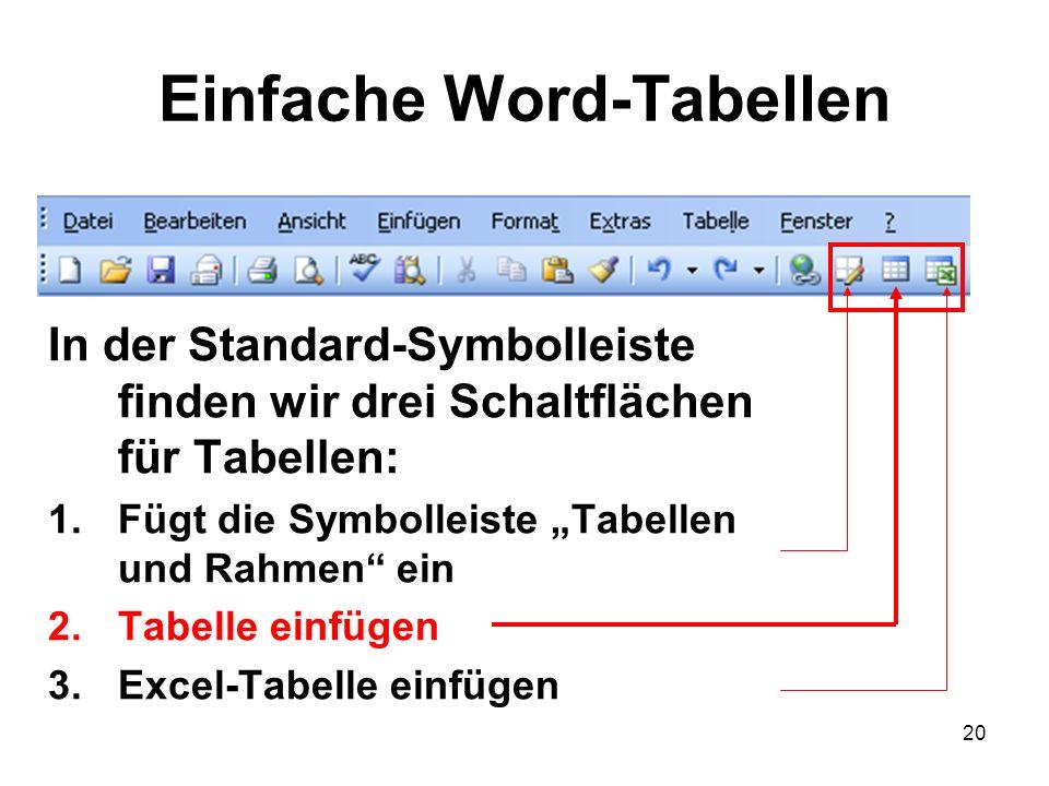 20 Einfache Word-Tabellen In der Standard-Symbolleiste finden wir drei Schaltflächen für Tabellen: 1.Fügt die Symbolleiste Tabellen und Rahmen ein 2.T