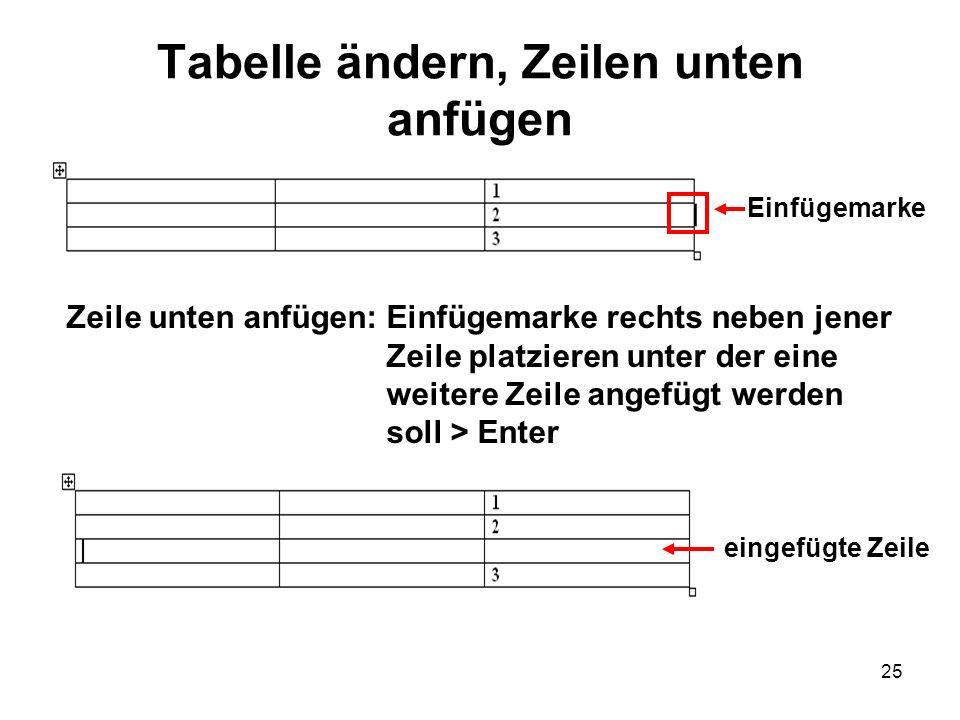 25 Tabelle ändern, Zeilen unten anfügen Einfügemarke Zeile unten anfügen:Einfügemarke rechts neben jener Zeile platzieren unter der eine weitere Zeile