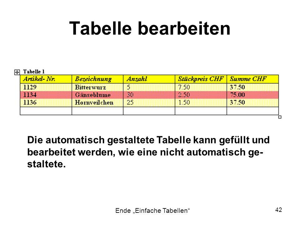 42 Tabelle bearbeiten Die automatisch gestaltete Tabelle kann gefüllt und bearbeitet werden, wie eine nicht automatisch ge- staltete. Ende Einfache Ta