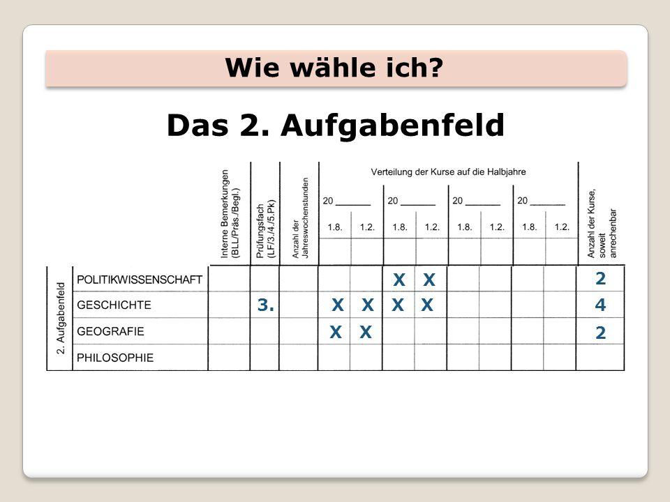Wie wähle ich Das 2. Aufgabenfeld X X X X X X 3. X X 2 2 4