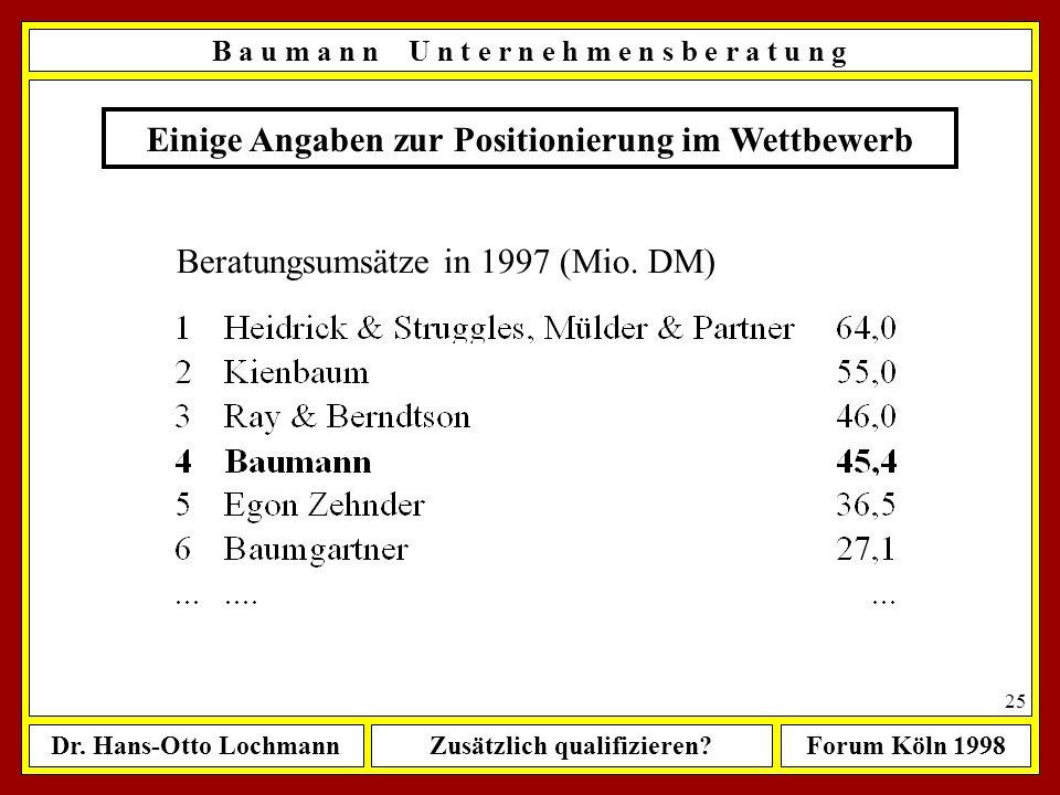 Dr. Hans-Otto LochmannZusätzlich qualifizieren?Forum Köln 1998 24 B a u m a n n U n t e r n e h m e n s b e r a t u n g