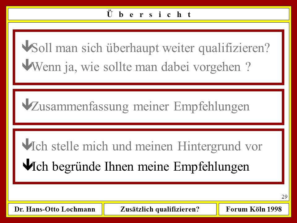 Dr. Hans-Otto LochmannZusätzlich qualifizieren?Forum Köln 1998 28 Baumann Unternehmensberatung www.bubtel.com B a u m a n n U n t e r n e h m e n s b