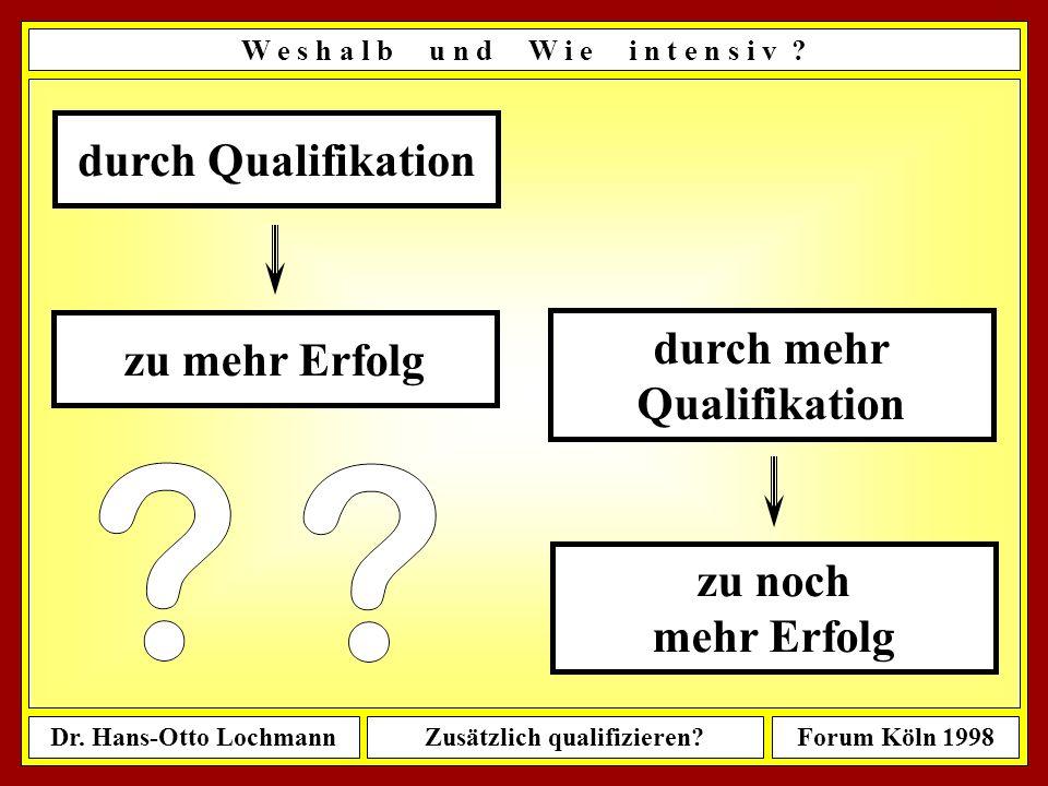 Dr. Hans-Otto LochmannZusätzlich qualifizieren?Forum Köln 1998 35 W a r u m z u s ä t z l i c h q u a l i f i z i e r e n ? Mein heutiges Ist Mein zuk