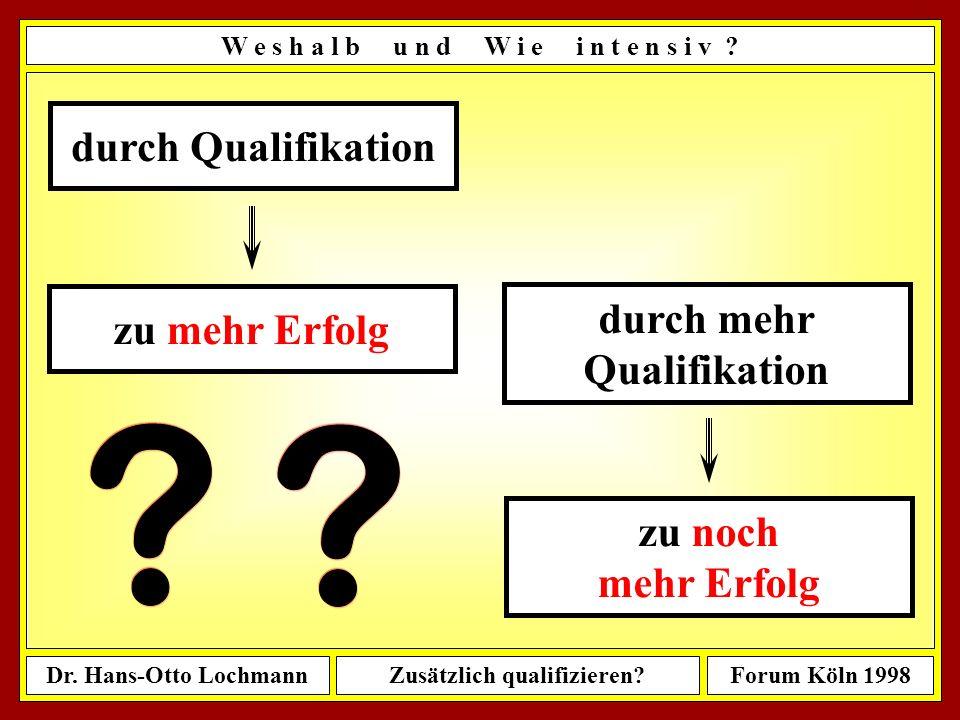 Dr. Hans-Otto LochmannZusätzlich qualifizieren?Forum Köln 1998 36 W e s h a l b u n d W i e i n t e n s i v ? durch Qualifikation zu mehr Erfolg durch