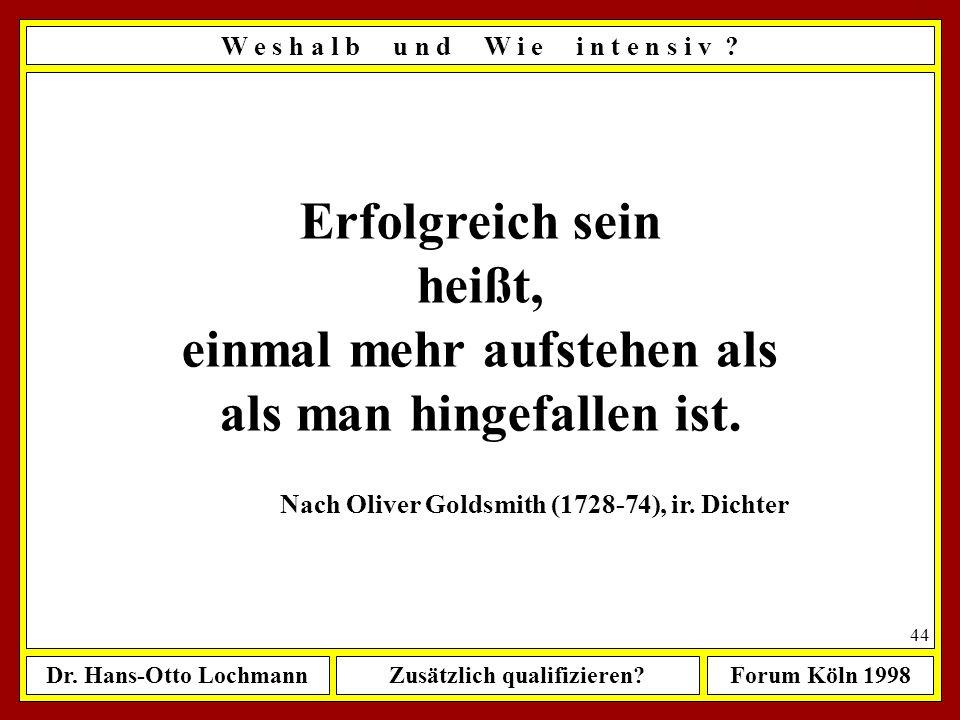 Dr. Hans-Otto LochmannZusätzlich qualifizieren?Forum Köln 1998 43 Faktenwissen Verfahrenswissen Anwenden können Faktenwissen Verfahrenswissen ich kann