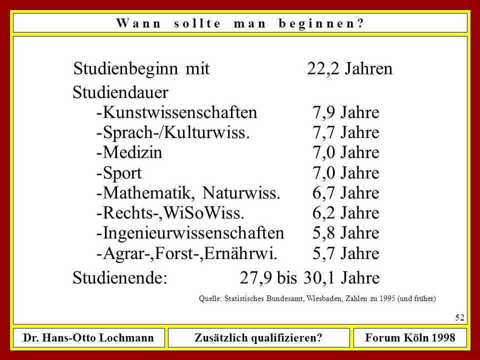 Dr. Hans-Otto LochmannZusätzlich qualifizieren?Forum Köln 1998 51 Wieviel Stunden hat ein 28-jähriger Mann noch zu leben? Derzeit werden Männer durchs