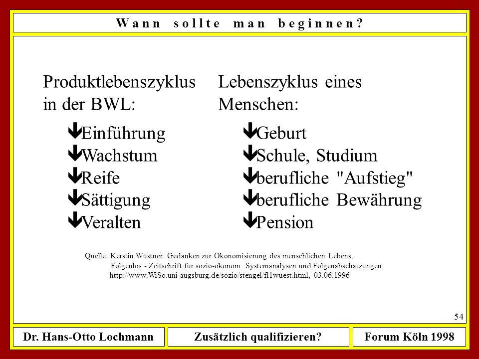 Dr. Hans-Otto LochmannZusätzlich qualifizieren?Forum Köln 1998 53 W a n n s o l l t e m a n b e g i n n e n ? Quelle: Statistisches Bundesamt, Wiesbad