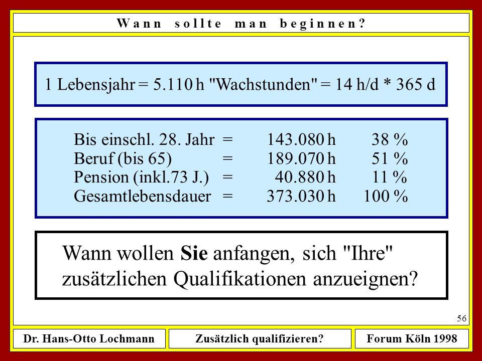 Dr. Hans-Otto LochmannZusätzlich qualifizieren?Forum Köln 1998 55 W a n n s o l l t e m a n b e g i n n e n ? Lebenszyklusmodell der Altersvorsorge De