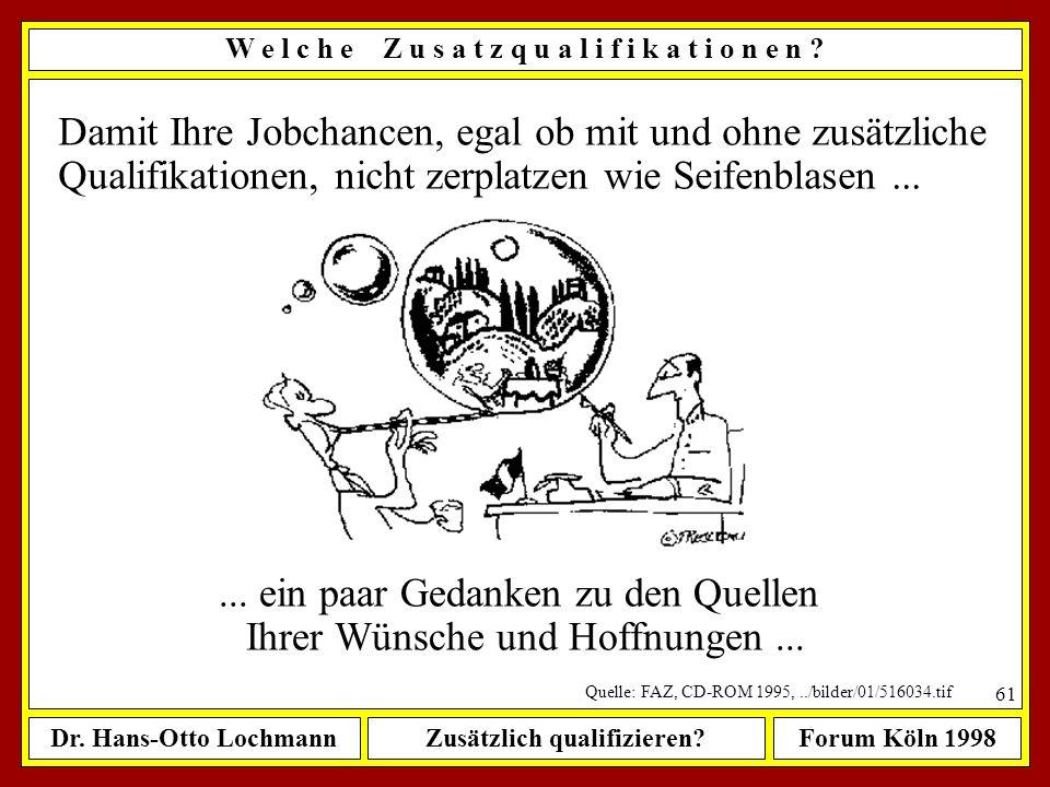 Dr. Hans-Otto LochmannZusätzlich qualifizieren?Forum Köln 1998 60 Mein heutiges Ist Mein zukünftiges Soll Weshalb? Wann? Was? Wie intensiv? W a r u m