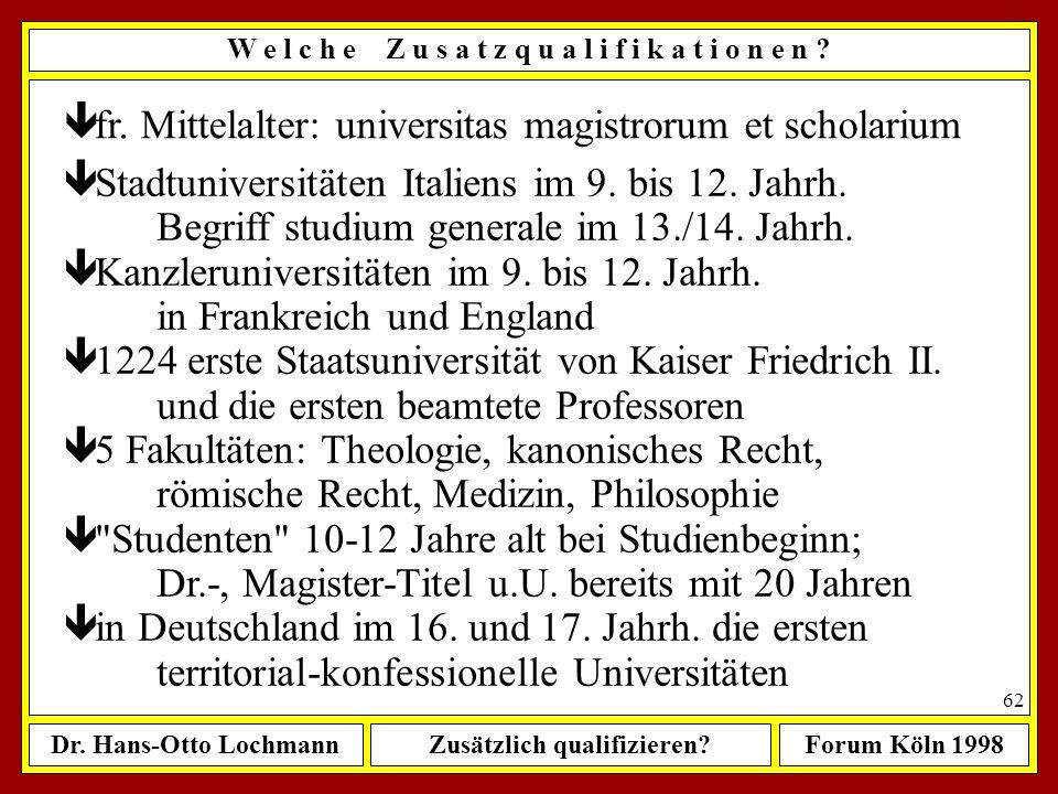 Dr. Hans-Otto LochmannZusätzlich qualifizieren?Forum Köln 1998 61 W e l c h e Z u s a t z q u a l i f i k a t i o n e n ? Quelle: FAZ, CD-ROM 1995,../