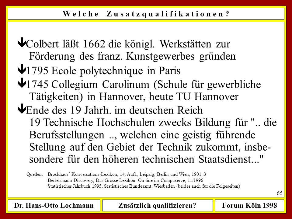 Dr. Hans-Otto LochmannZusätzlich qualifizieren?Forum Köln 1998 64 W e l c h e Z u s a t z q u a l i f i k a t i o n e n ? ê Entstehung der Volkswirtsc