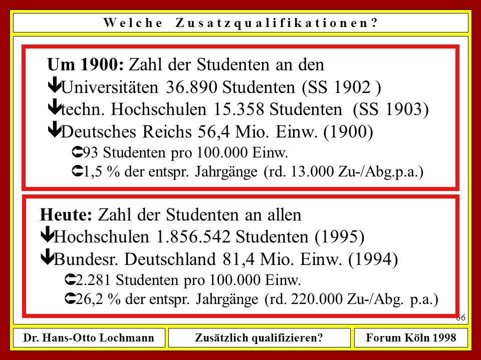 Dr. Hans-Otto LochmannZusätzlich qualifizieren?Forum Köln 1998 65 W e l c h e Z u s a t z q u a l i f i k a t i o n e n ? ê Colbert läßt 1662 die köni