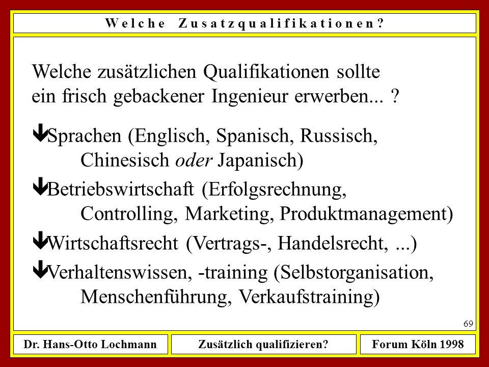 Dr. Hans-Otto LochmannZusätzlich qualifizieren?Forum Köln 1998 68 W e l c h e Z u s a t z q u a l i f i k a t i o n e n ? Rechnet man